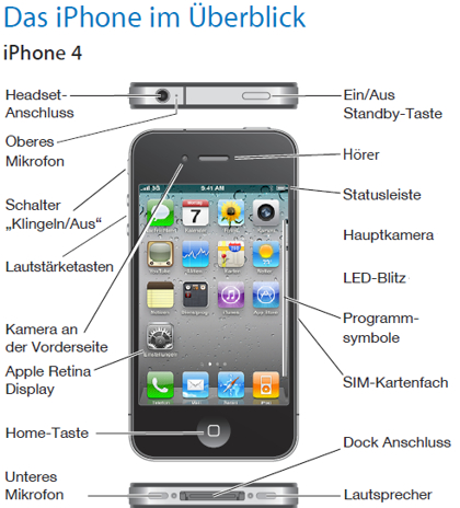 apple stellt iphone 4 handbuch zum download bereit it. Black Bedroom Furniture Sets. Home Design Ideas