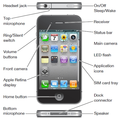 iphone 4 user guide idownloadblog apple blog iphone share the knownledge. Black Bedroom Furniture Sets. Home Design Ideas
