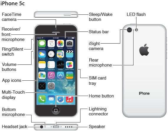 apple 5c user guide sample user manual u2022 rh digiterica co iphone 5c manual download free iphone 5c manual free