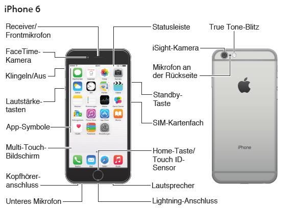 Iphone 6 Plus. руководство пользователя - фото 8