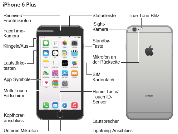 iPhone 6 Plus Handbuch