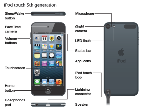 iPod touch 5 Generation Handbuch