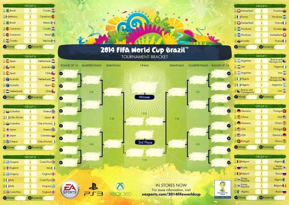 Spielplan der FIFA Fußball-WM 2014 von EA Sports – it ...