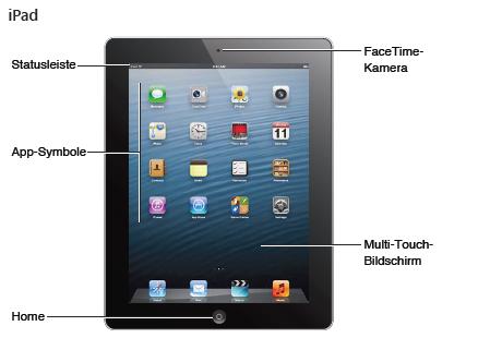apple stellt ios 6 handbuch zum download bereit it. Black Bedroom Furniture Sets. Home Design Ideas