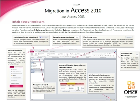 Migration in Access 2010 aus Access 2003