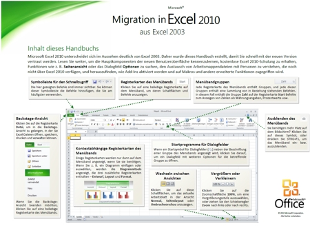 Migration in Excel 2010 aus Excel 2003