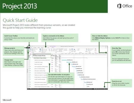 Access 2013 Quick Start Guides