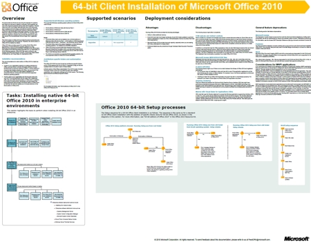 64-bit Client Installation of Microsoft Office 2010
